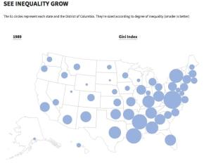 inequality-1989