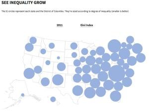 inequality-2011