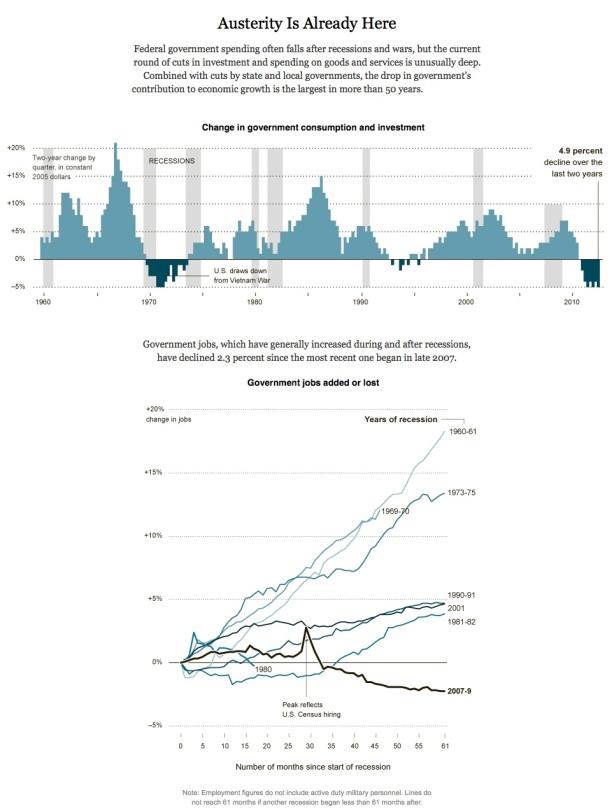 austerity-US