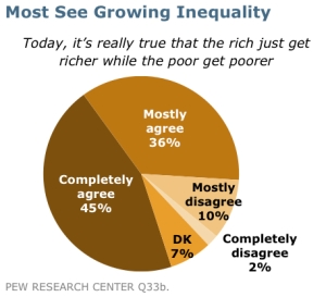 China-inequality