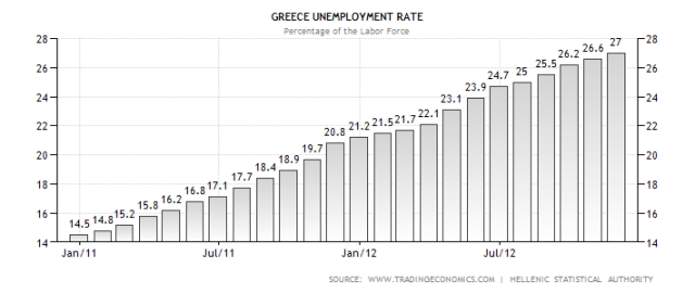 greece-unemployment-rate