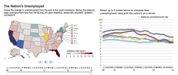 states-unemployment