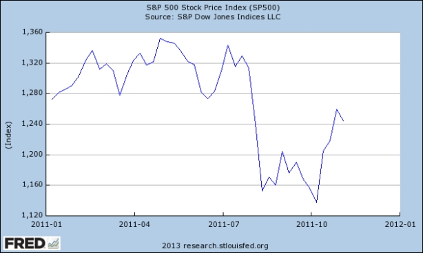 S&P-August2011