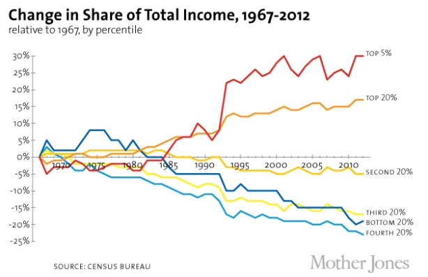 inequality+gaps