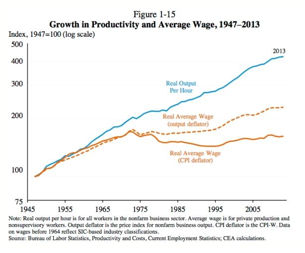 ERP-productivity