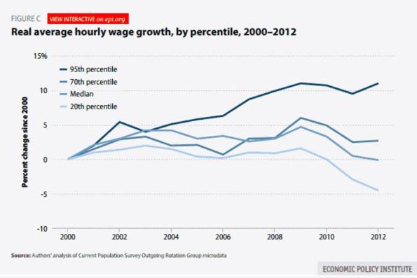 24-average-hourly-wage-growth.w1120.h750