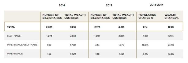 billionaires-def