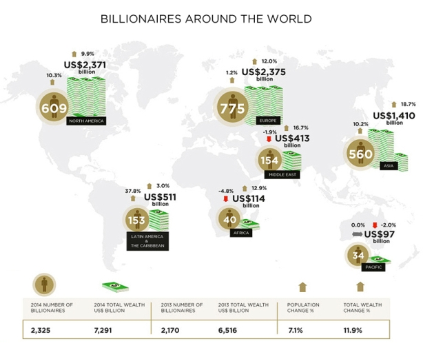 billionaires-map