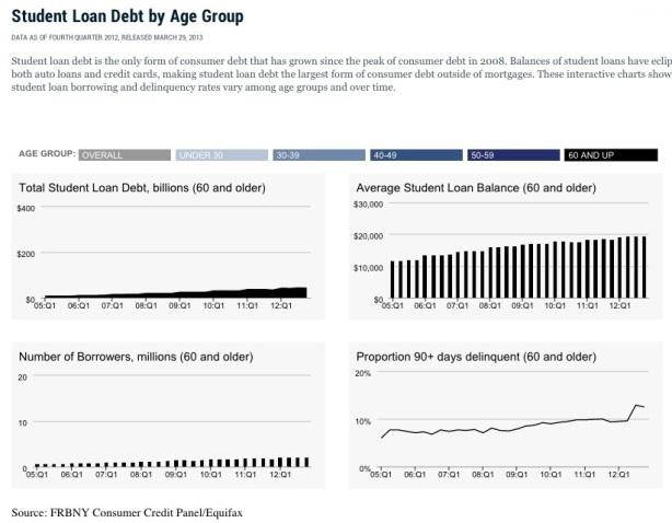 student loan debt-60