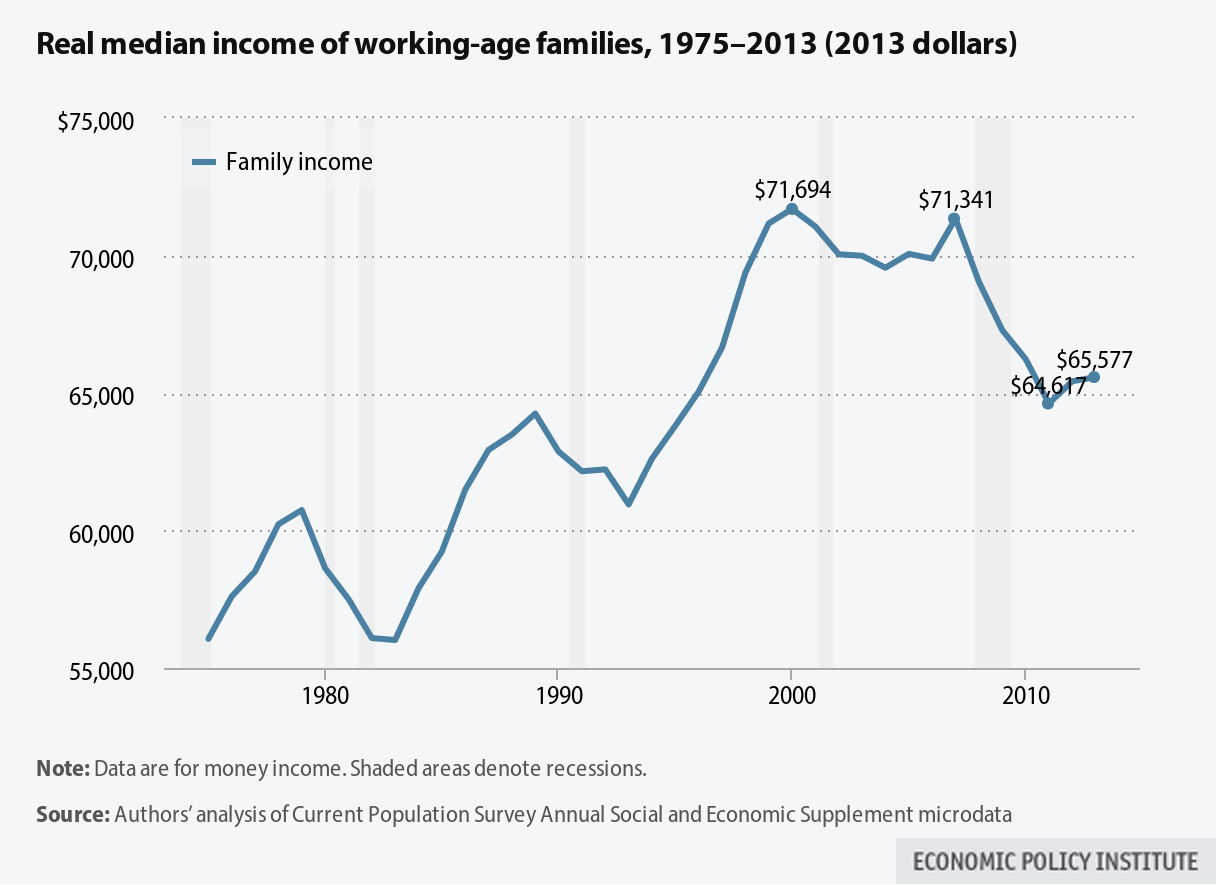 economys gains workers paychecks essay Executive summary   rebalance the economy so that workers and jobs are  more likely to be in the same locale  payroll taxes from the paychecks, but that  person won't see any  immigration is not a net gain for the state.