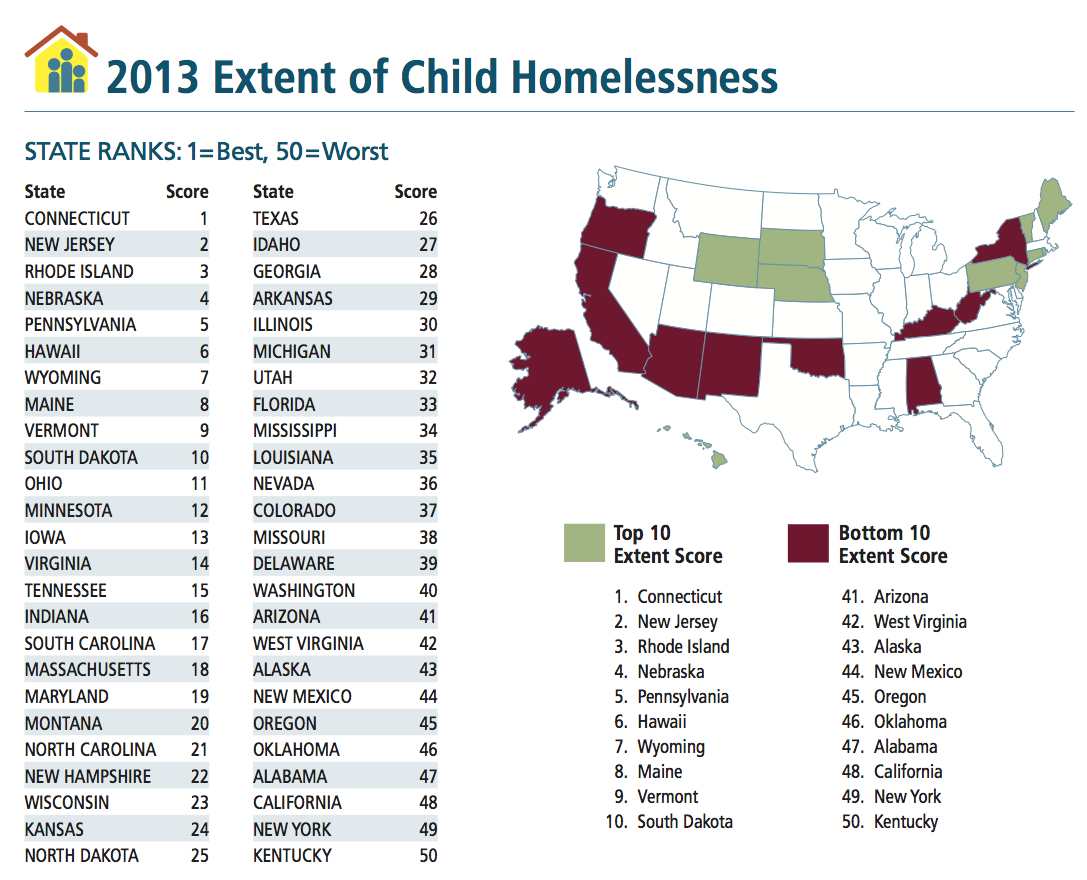 homeless united states In the united states, as many as 20,000 kids are forced into prostitution by human trafficking networks every year according to a study of youth in shelters, nearly 50% reported intense conflict or physical harm by a family member as a major contributing factor to their homelessness more than 25% of former foster children.