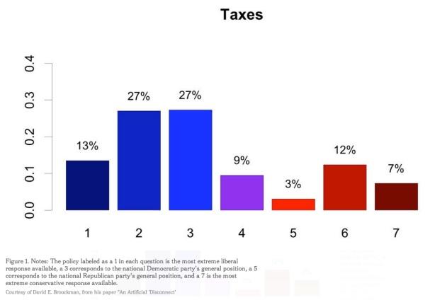 poll-taxes