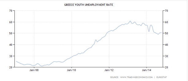 Greece-youth-unemployment