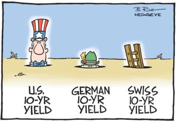 10-yr_yield_cartoon_04.20.2015_normal_large