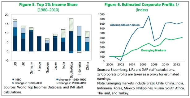 IMF-figs5-6