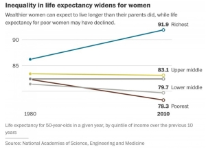 women-life
