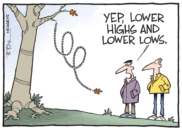Lower_Highs_cartoon10.07.2015_normal