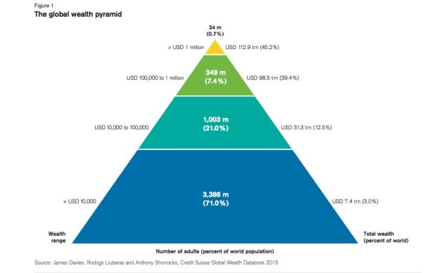 pyramid1