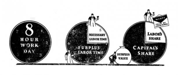 Surplus-620x264
