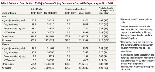 deaths-1