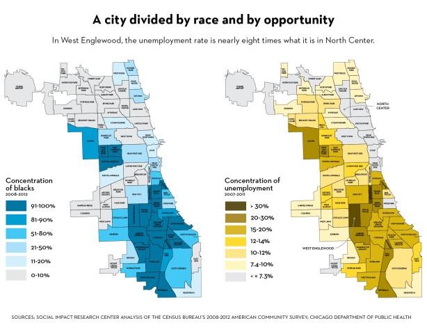 segregationvsunemployment