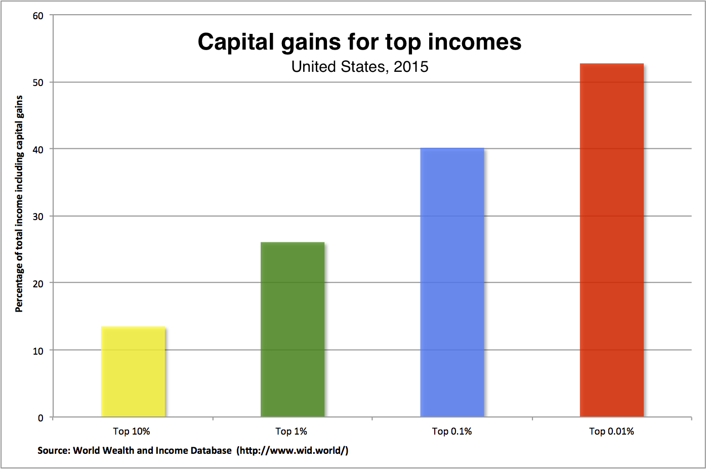 capital gains tax Information on capital gains for income tax for the state of new jersey.