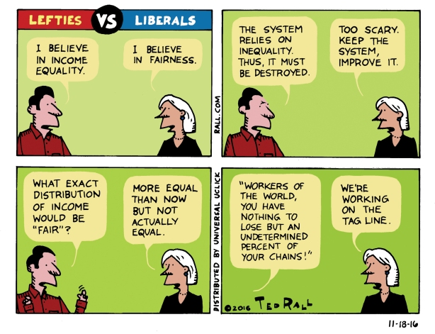 Leftists versus Liberals