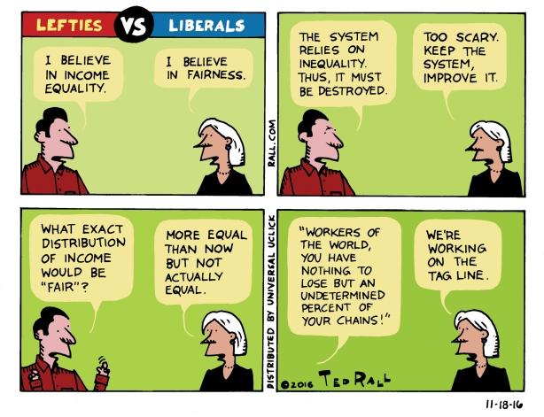 Leftists versus Liberals