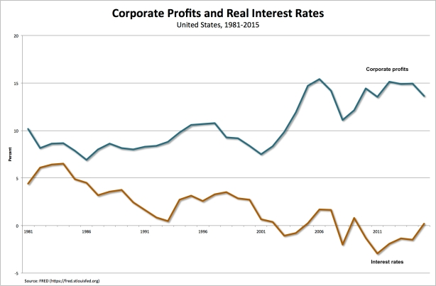 profits-interest