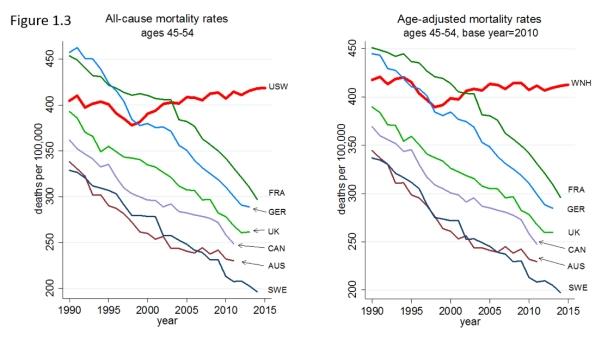 mortality2