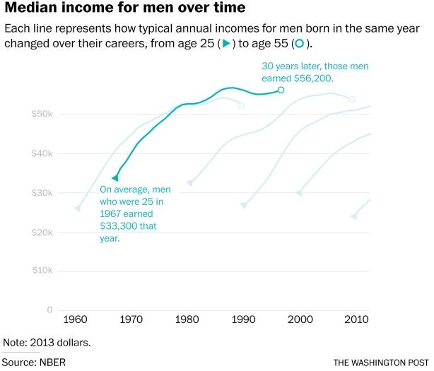 incomedata-0503-men