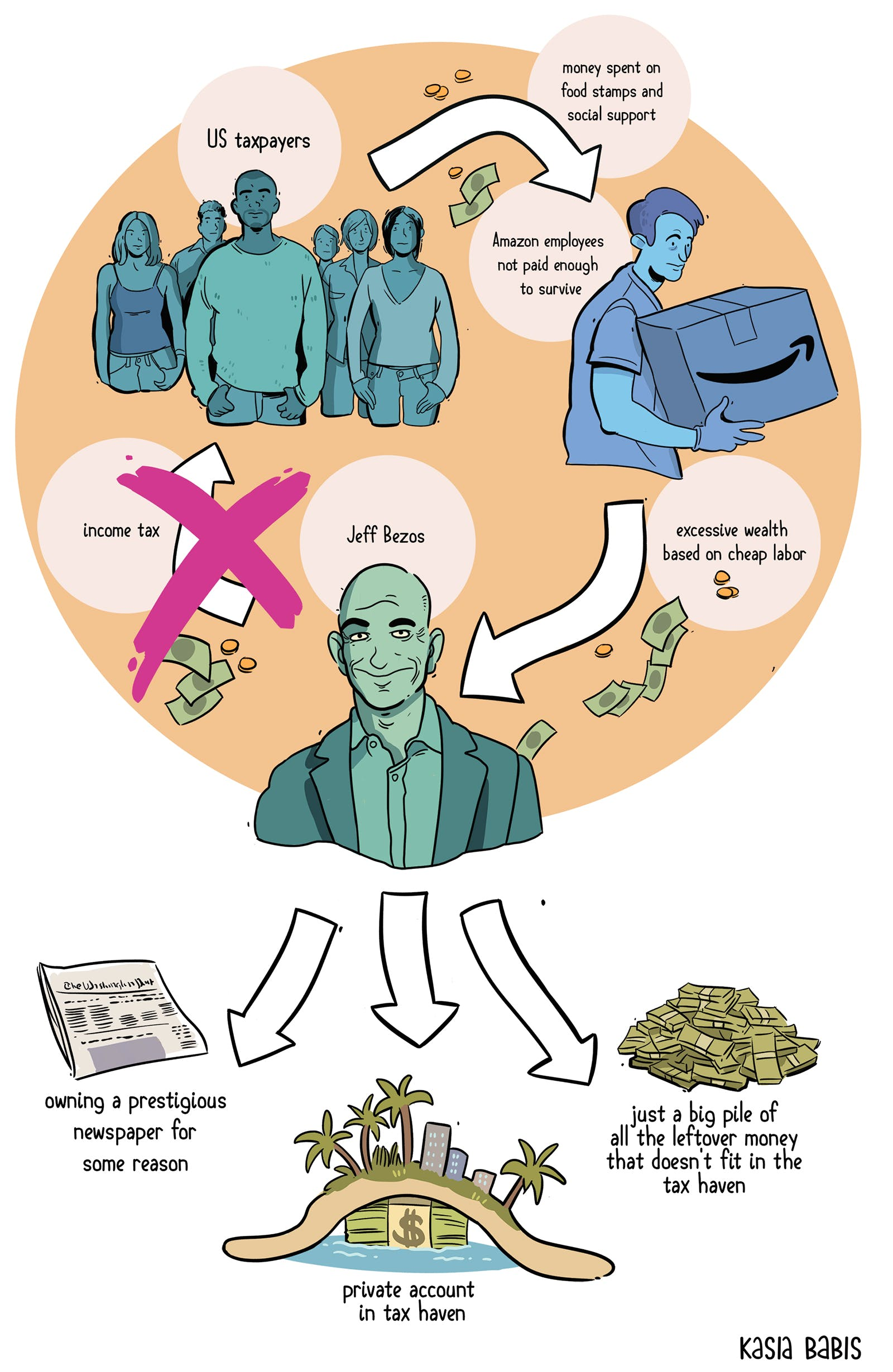 the-fundamentals-of-the-amazon-economy-1-f62