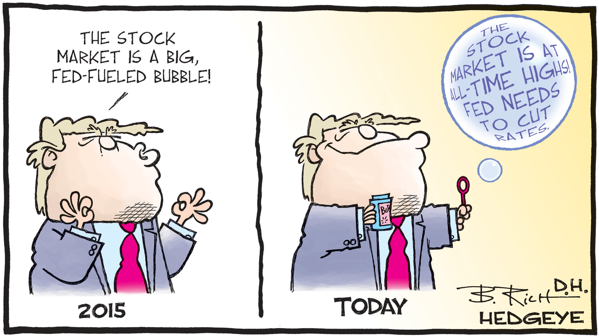 Image result for trump fed rate cut cartoon
