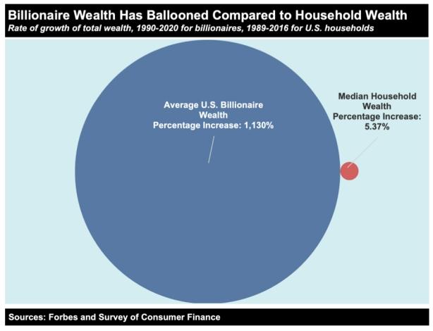 billionaires2