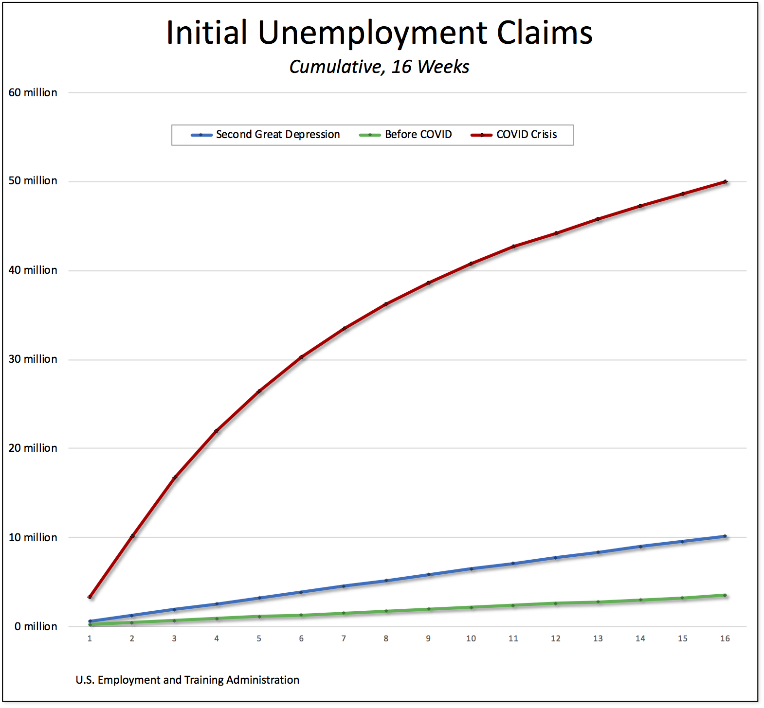 initial claims12