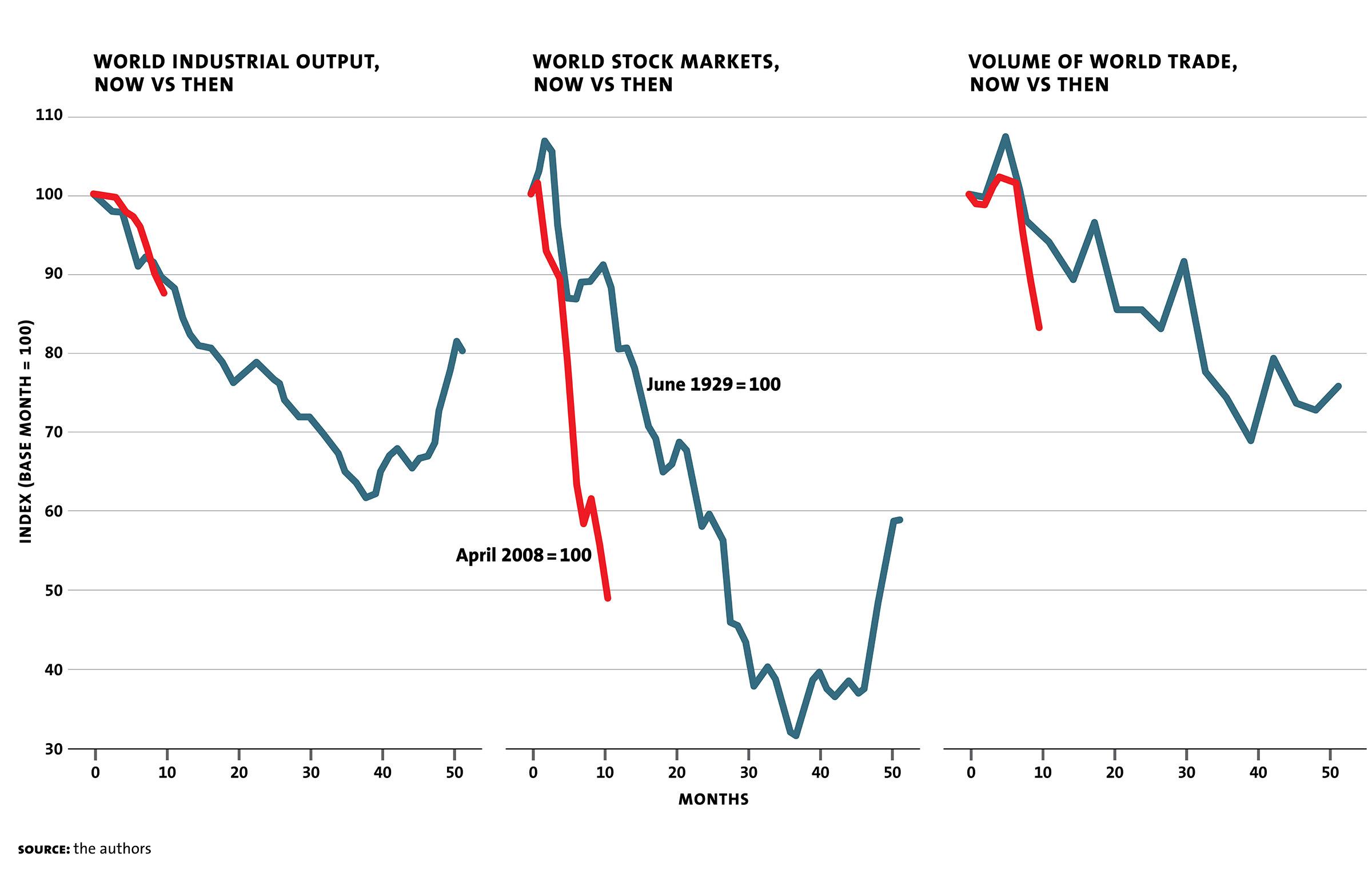 Delong-J-Bradford-Depression-Recession-Chart4 (1)